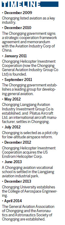 Chongqing pushes general aviation